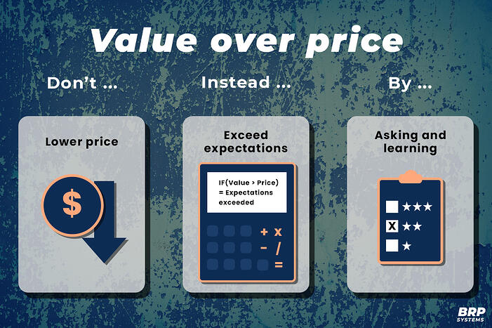 Blogpost - How to keep up with the big fish in the pond - Value over price_2