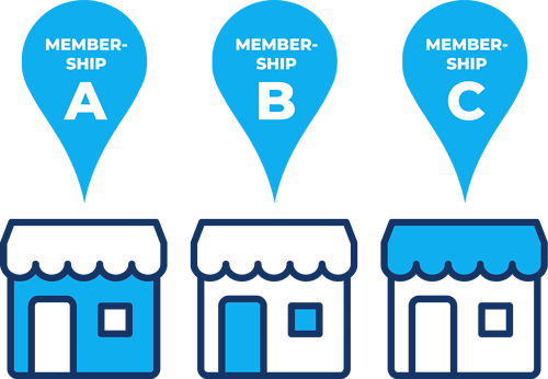 Memberships tailored to facility